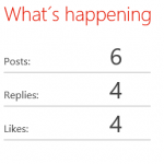 Newsfeed Insights