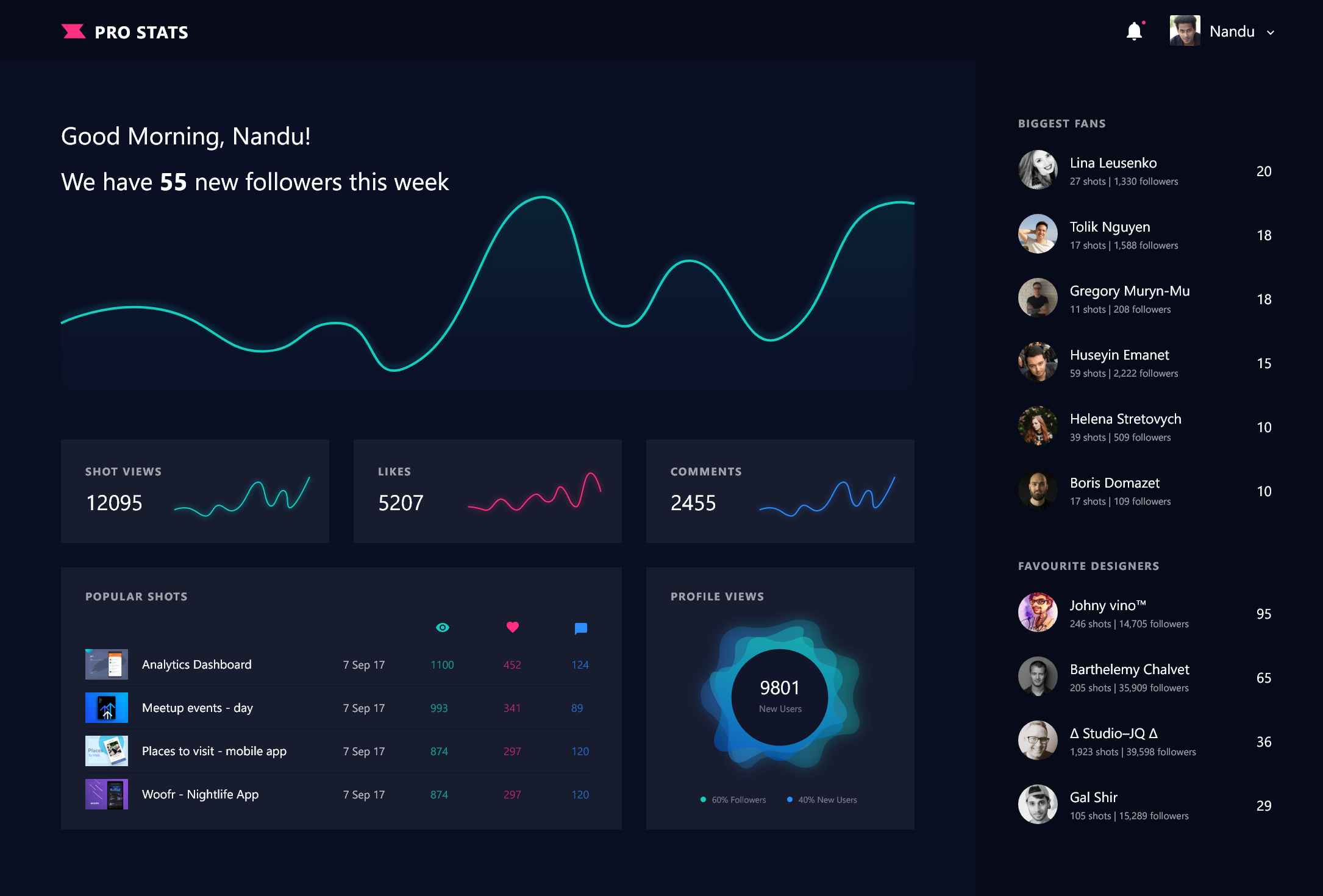 Create svg react components using adobe experience design svenor pro stats dashboard malvernweather Images